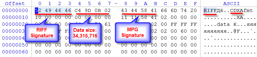 MPG data video file - signature inspection